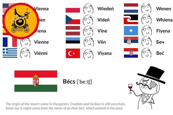 آموزش زبان مجاری مجارستان